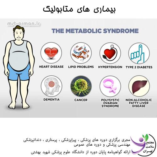 دوره تکنسین داروخانه - بیماری های متابولیکی - مجتمع سلامت تهران