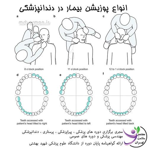 دوره دستیار دندانپزشکی - آشنایی انواع پوزیشن بیمار در دندانپزشکی