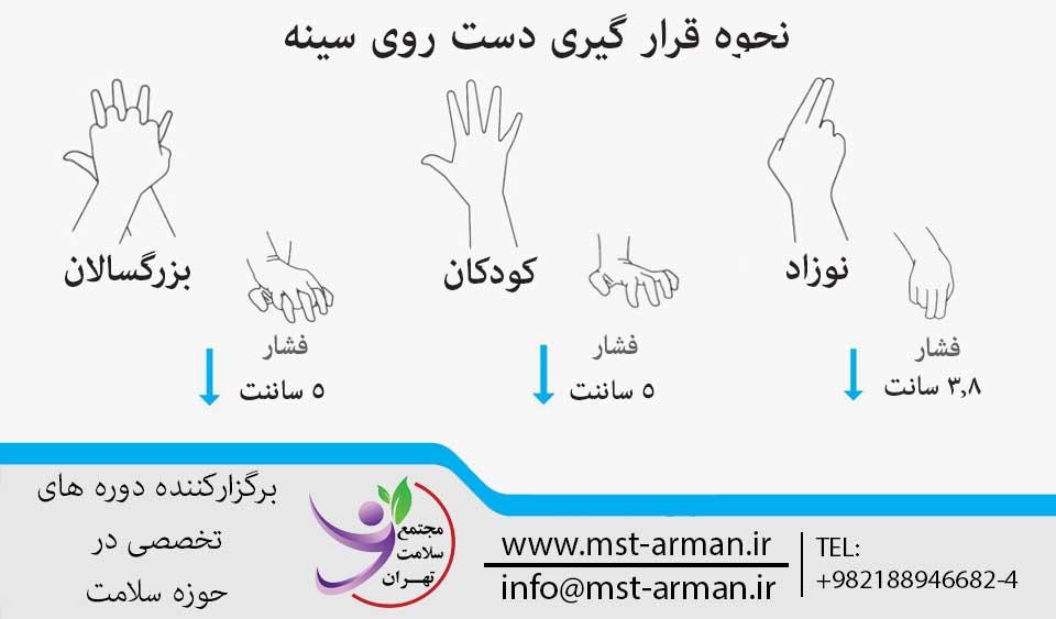 مراحل احیای قلبی | مجتمع سلامت تهران