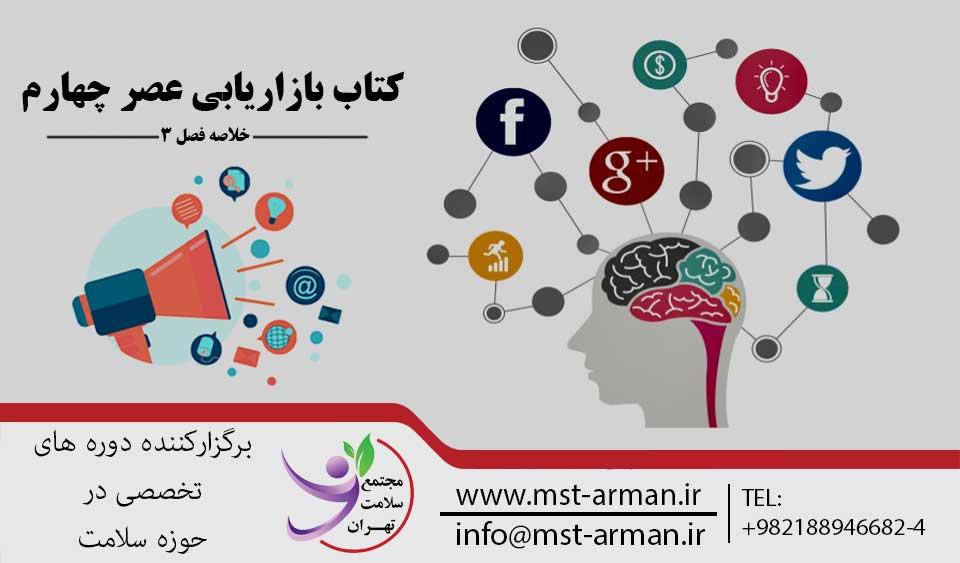 بازاریابی عصر چهارم | مجتمع سلامت تهران